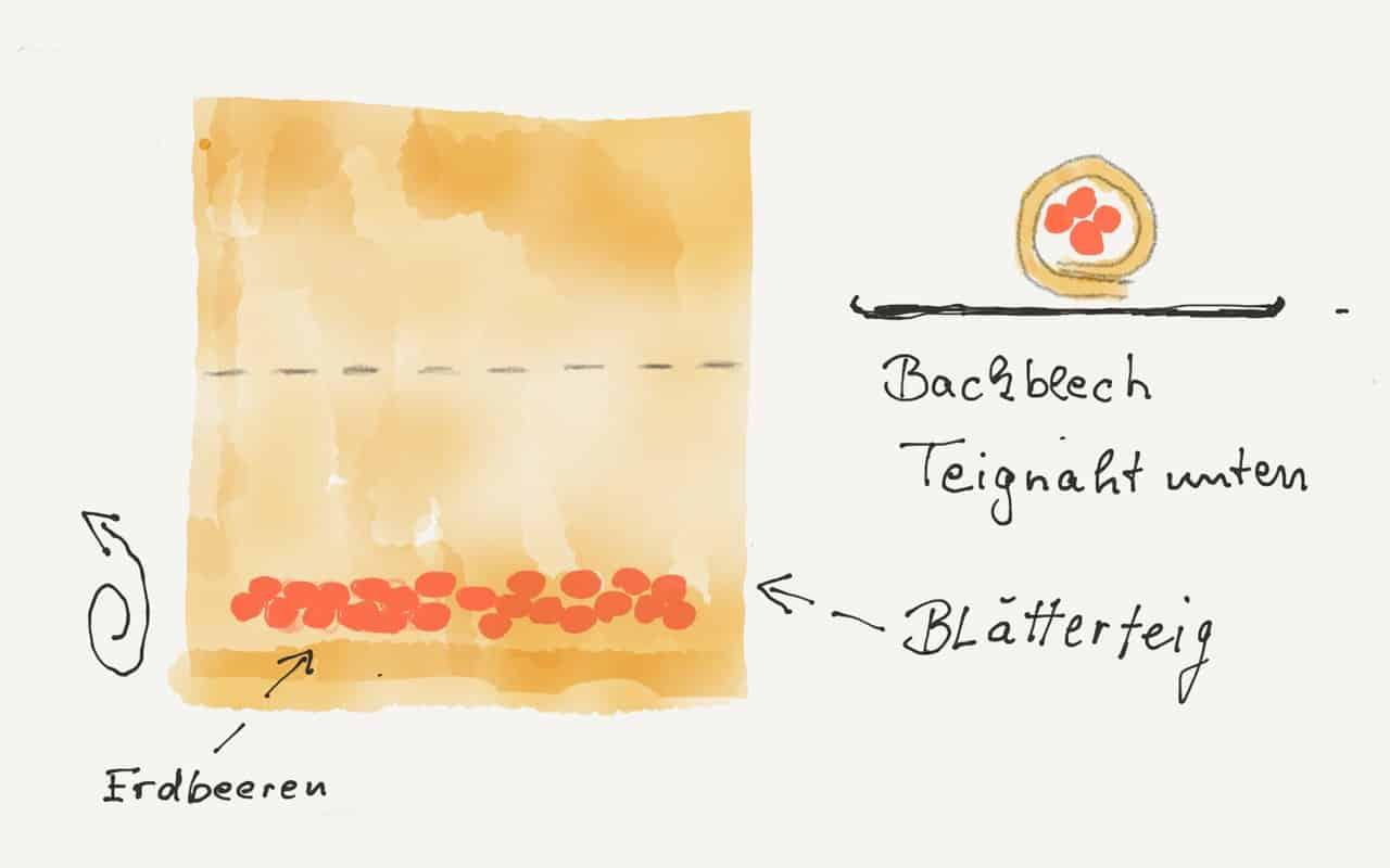 grafik blätterteig strudel mit erdbeeren oder anderer füllung richtig einwickeln.