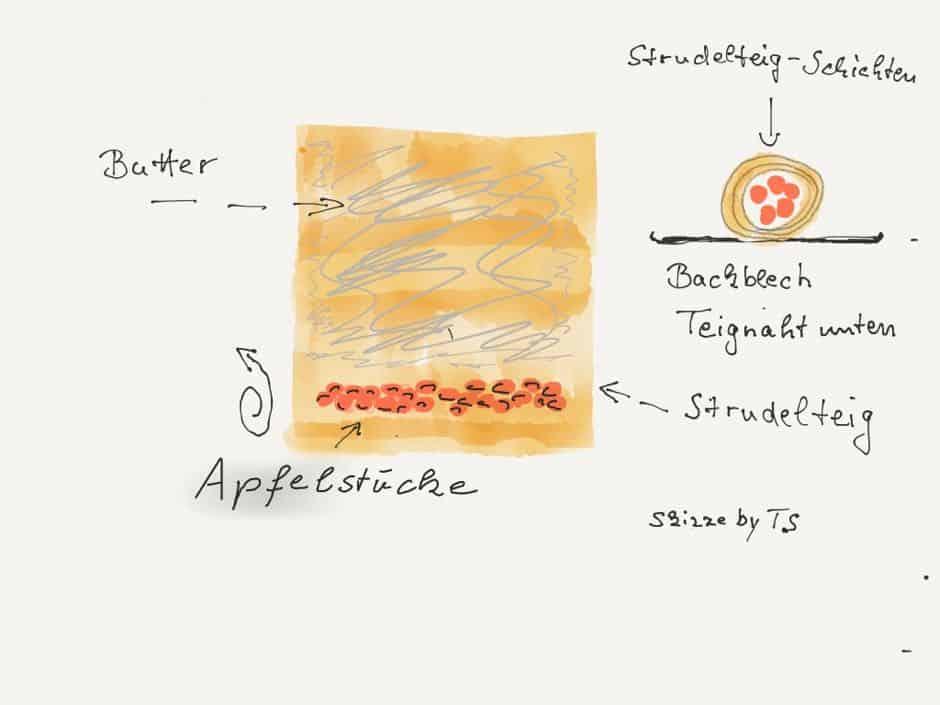 how to prepare the apple strudel with strudel dough